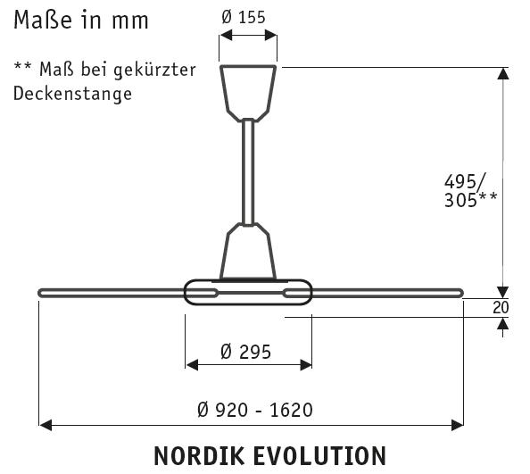 Masse-Nordik-Evolution